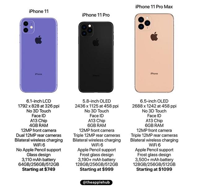 apple-hub_5d726c285480a.jpg