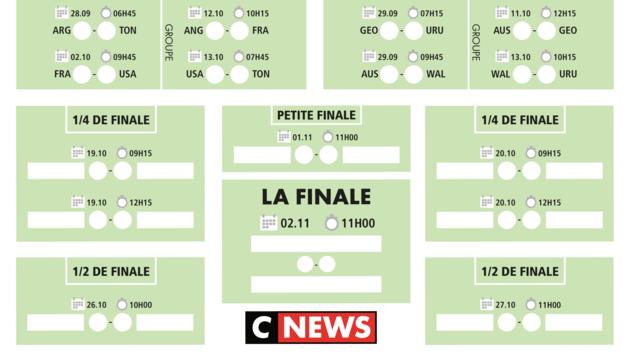 Téléchargez le calendrier de la Coupe du monde de rugby en PDF | CNEWS