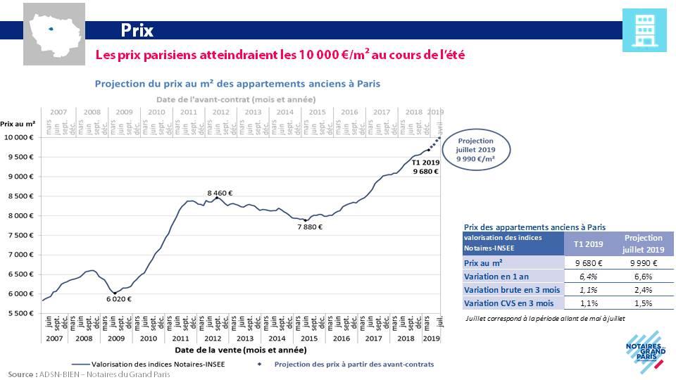 graphique_prix_paris.jpg