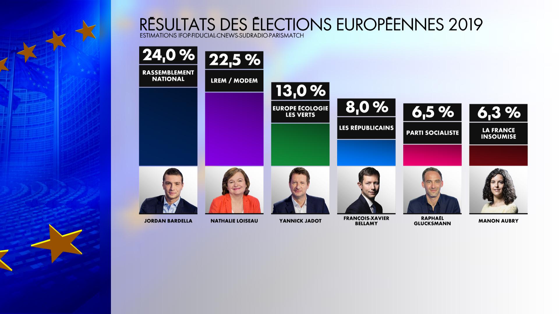 resultats_des_europeennes_5cead37ca02f6.jpg