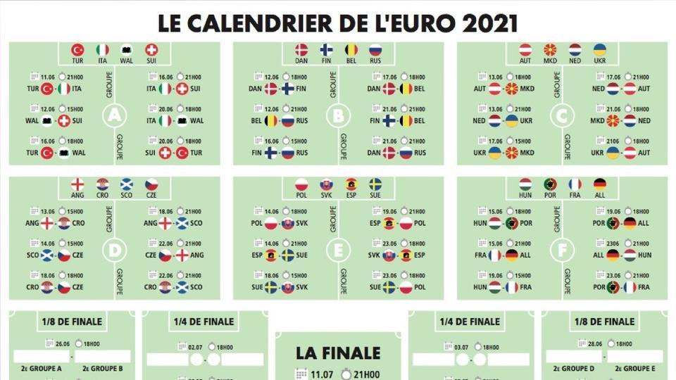 Euro 2021: le tableau des quarts et des demi-finales se précise