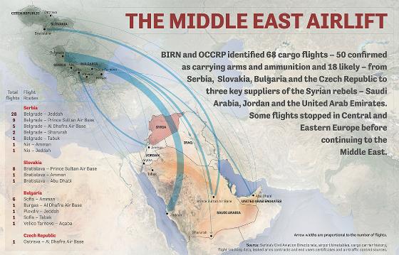 armes_europe_syrie_yemen_daesh.jpg