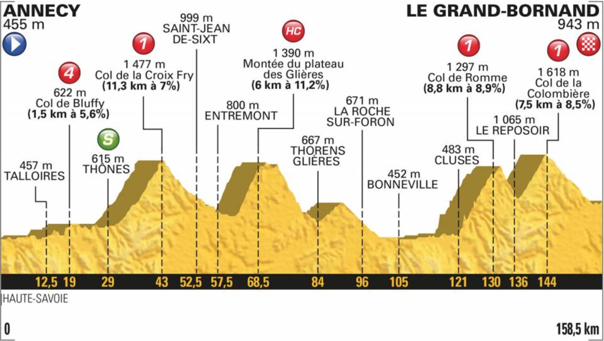 etape10.jpg