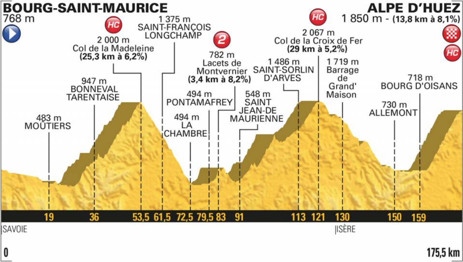 etape12.png