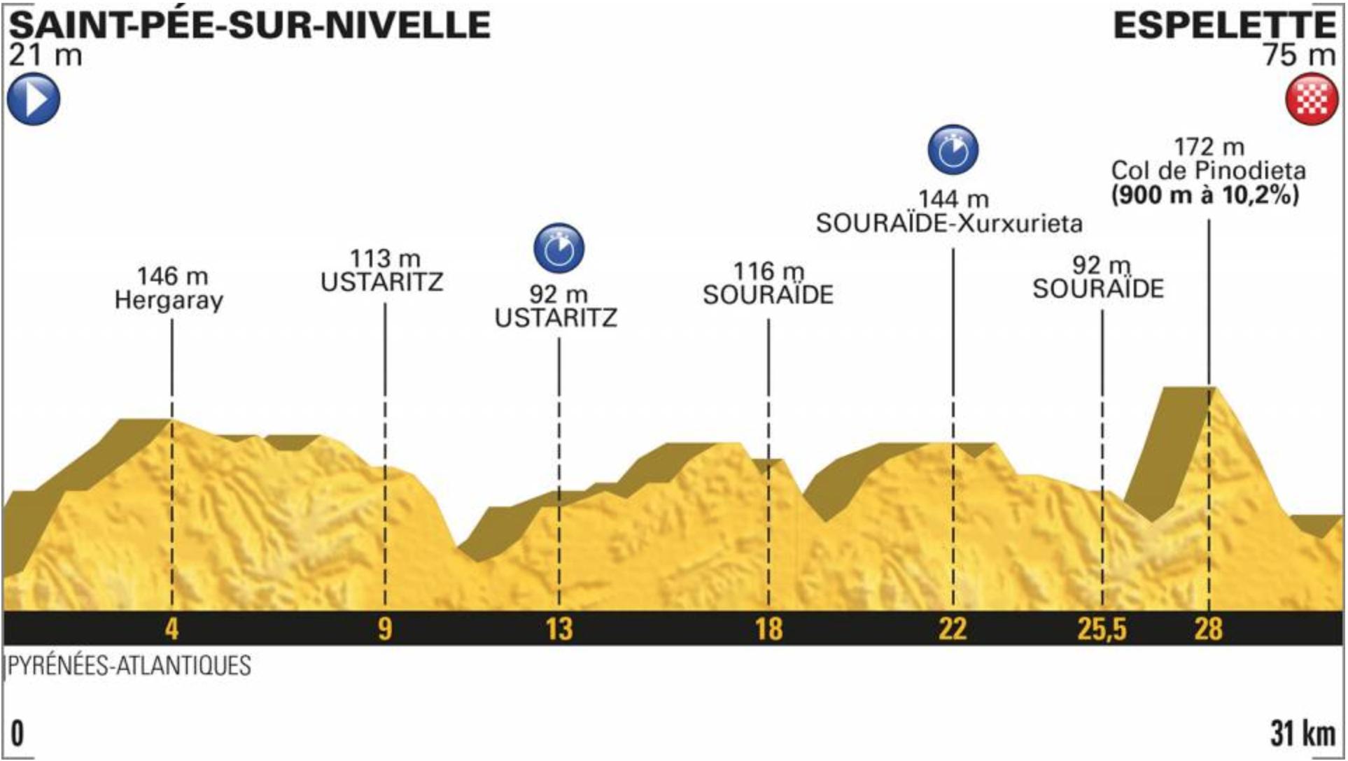 etape20.jpg