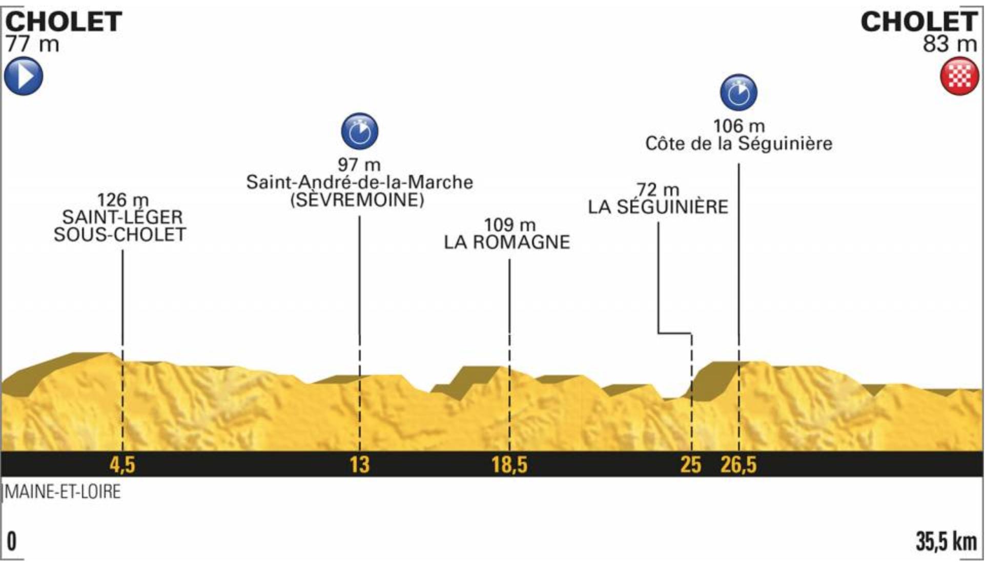 etape3.jpg