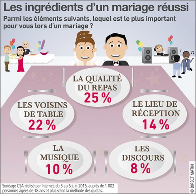 infographie-mariage-dm.jpg