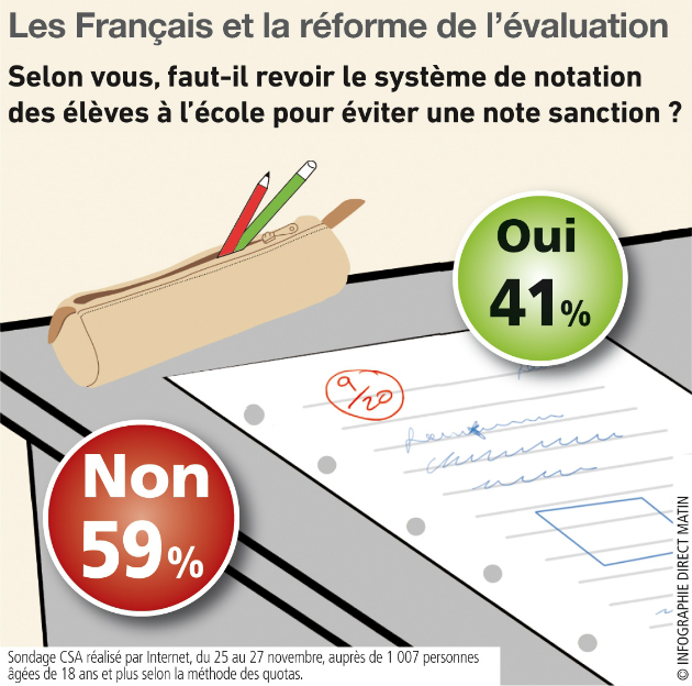 infographie_ecole_note1_0.jpg