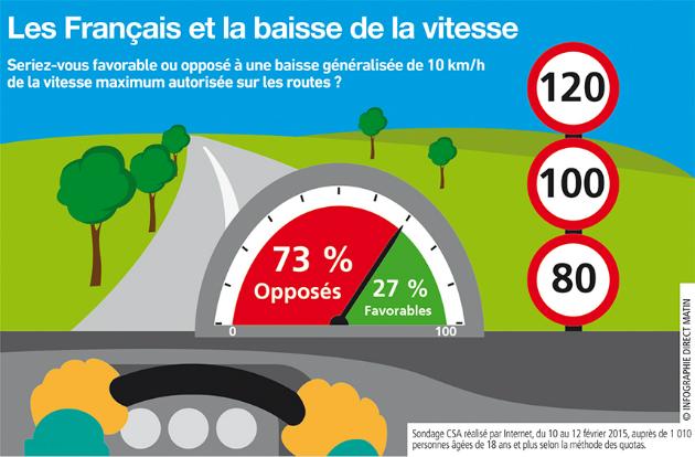 infographie_francais_et_vitesse_0.jpg