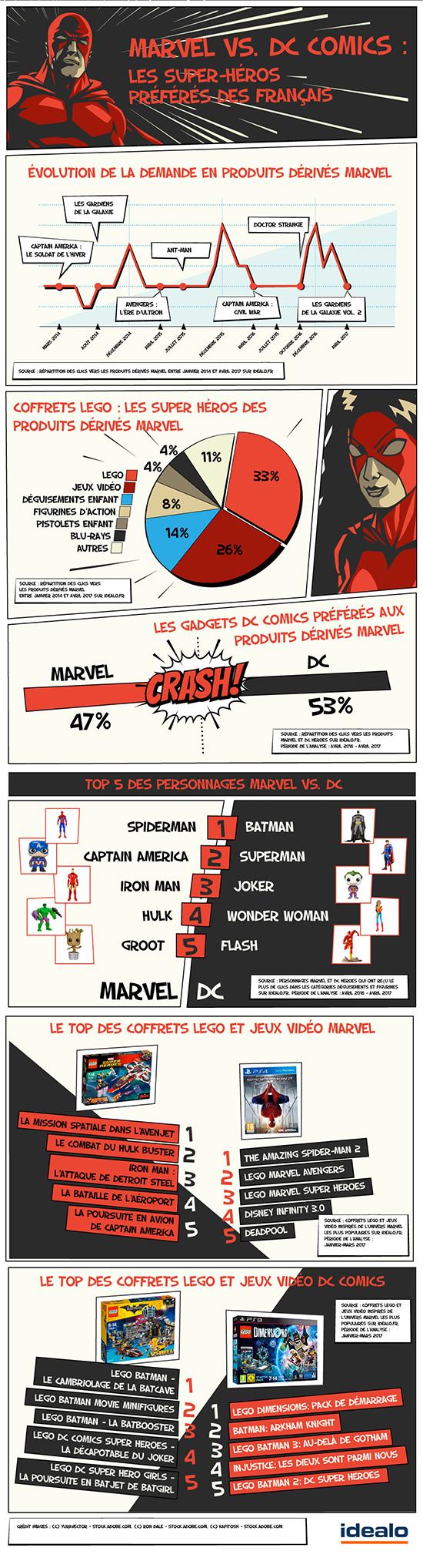 infographie_marvel_idealo.jpg