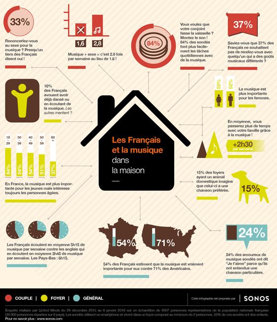 infographie_mudhoney_160210.jpg