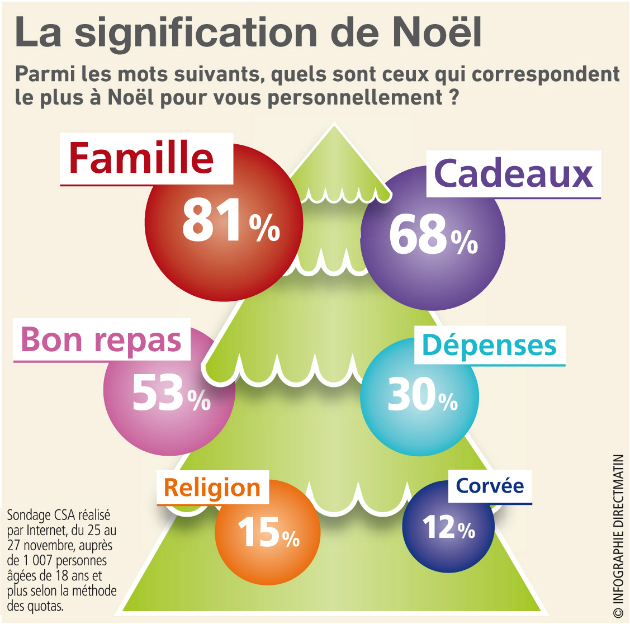 infographie_noel_version_2.jpg