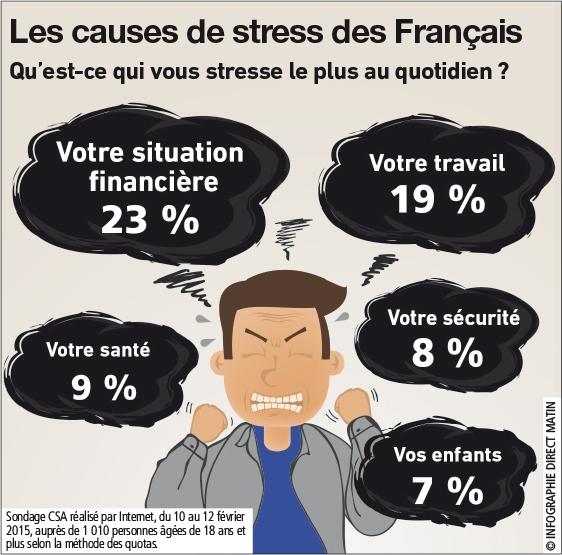 infographie_stress_francais.jpg