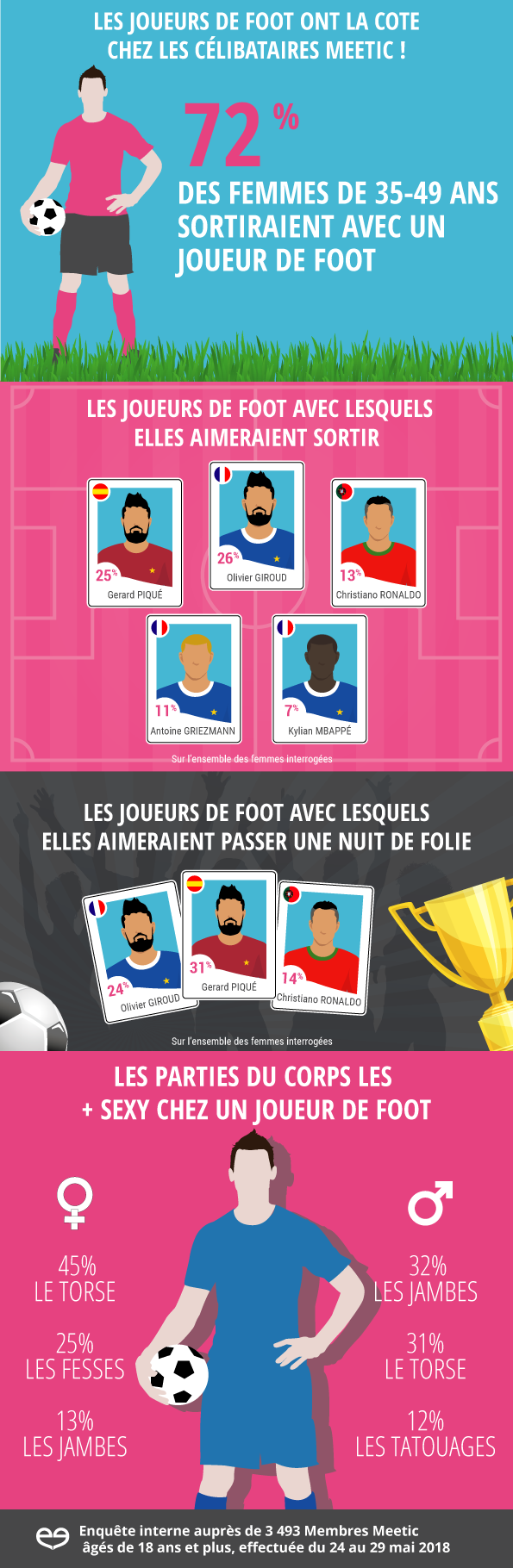 meetic_infographie_fifa_210618_0.jpg