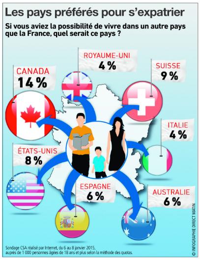 pays_pour_expatrier_0.jpg