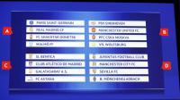 Le PSG dans le Groupe A des poules de la Ligue des champions après le tirage au sort effectué à Monaco, le 27 août 2015 [Valery Hache / AFP]