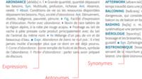 «Le Dico» est un nouveau dictionnaire, créé à partir du dictionnaire de Wikipedia