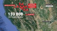 Incendie en Californie : petite victoire des pompiers