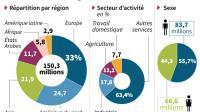 Travailleurs migrants: les chiffres de l'OIT [Vincent LEFAI / AFP]