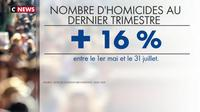 Le nombre d'homicides a augmenté en France
