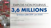 Emploi : 3,6 millions de recrutements d'ici à mi-2020, selon Adecco