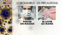 Coronavirus : les précautions à prendre