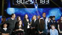Le compteur affiche le total de 80,251 millions d'euros de dons à la fin du Téléthon 2015