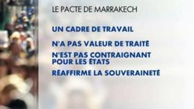 Pacte de Marrakech : le vrai du faux