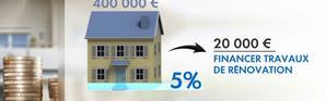 Loi Energie-Climat :  en finir avec les passoires thermiques