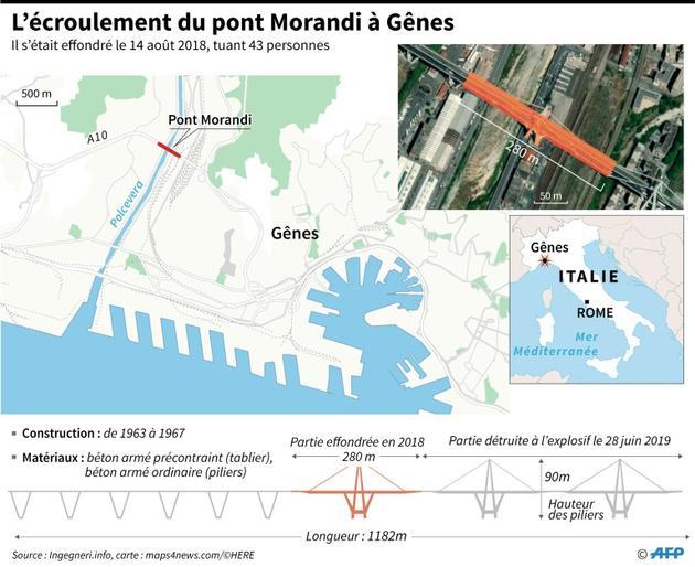 L'écroulement du pont Morandi à Gênes [Simon MALFATTO / AFP]