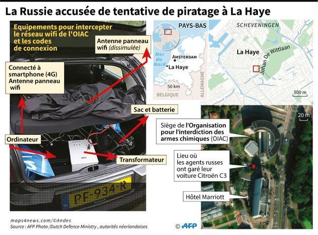 La Russie accusée de tentative de piratage à La Haye [ / AFP]