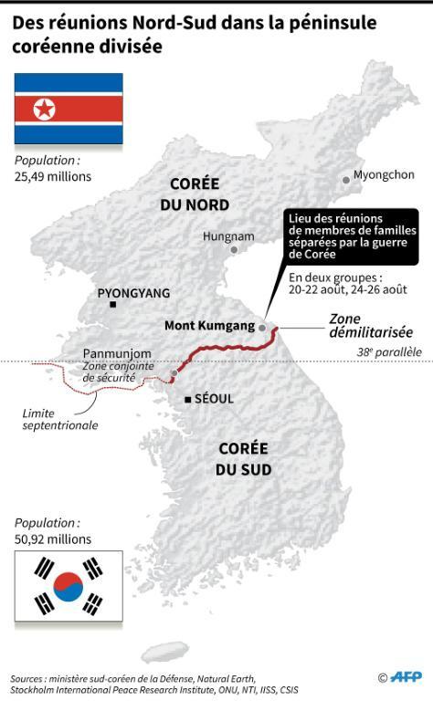 Des réunions Nord-Sud dans la péninsule coréenne divisée [Gal ROMA / AFP]