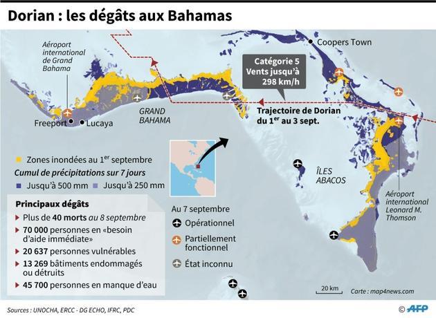 Dorian: les dégâts aux Bahamas [John SAEKI / AFP]