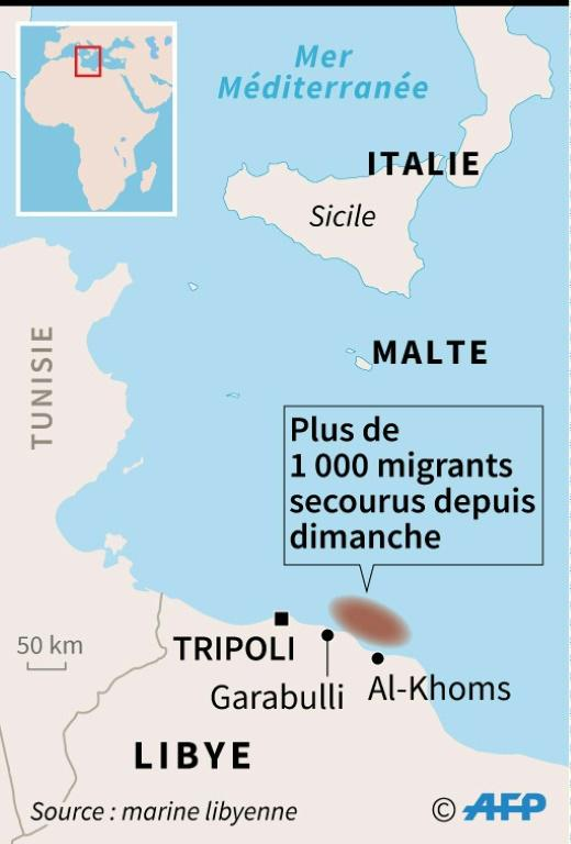 Migrants [Simon MALFATTO / AFP]