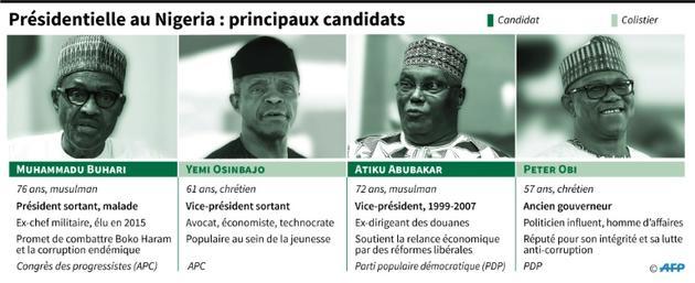 Présidentielle au Nigeria : principaux candidats [Gillian HANDYSIDE / AFP]
