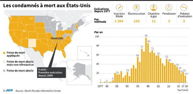 Les condamnés à mort aux Etats-Unis [Gal ROMA / AFP]