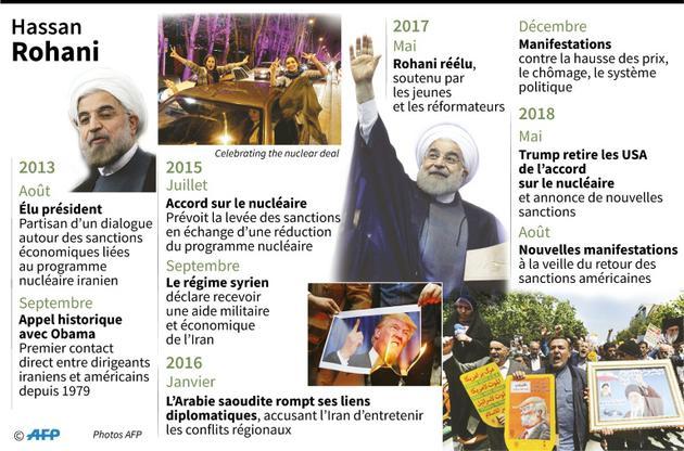 L'Iran sous Rohani [Gillian HANDYSIDE / AFP/Archives]