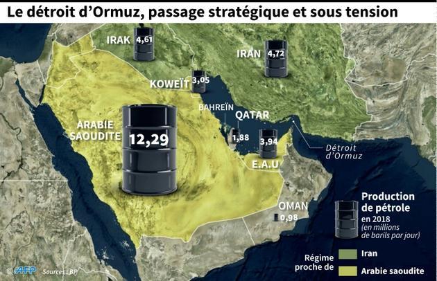 Le détroit d'Ormuz : un passage stratégique et sous tension [ / AFP]
