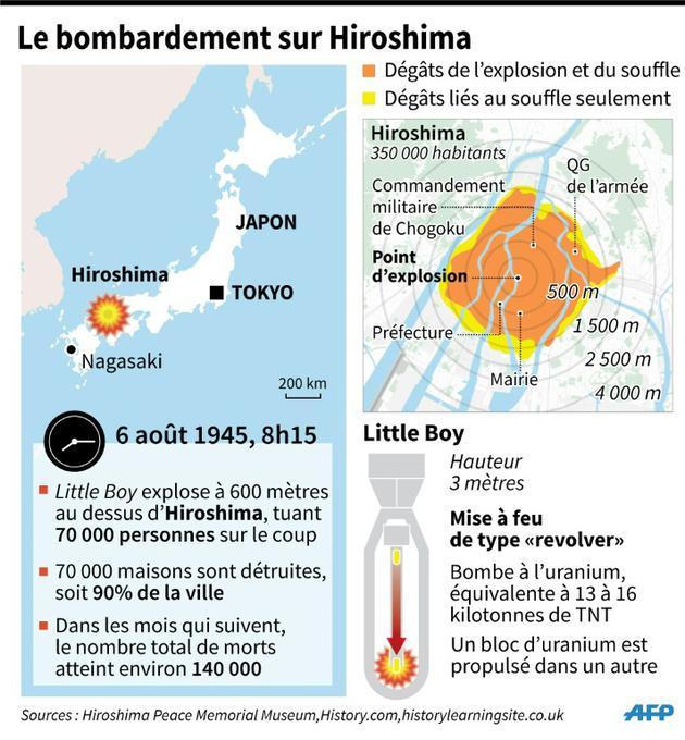 Le bombardement atomique sur Hiroshima [Adrian LEUNG, John SAEKI / AFP]