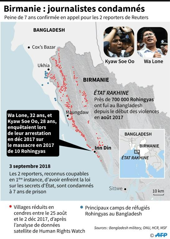 Birmanie : journalistes condamnés [Laurence CHU / AFP]