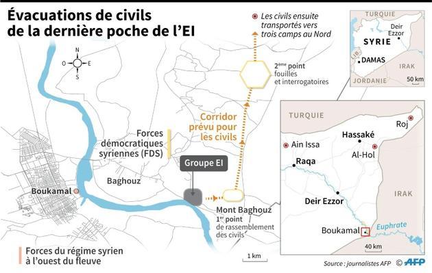 Evacuations de civils de la dernière poche du groupe Etat islamique [Simon MALFATTO / AFP]