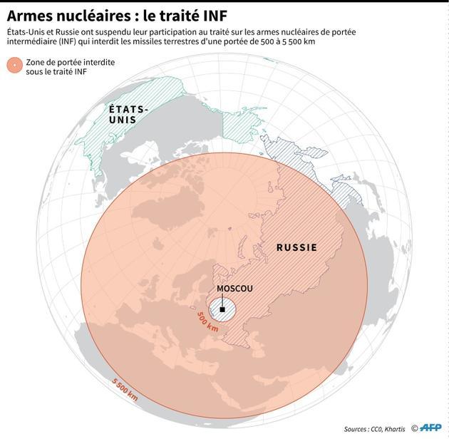 Armes nucléaires : le traité INF [Sabrina BLANCHARD / AFP]
