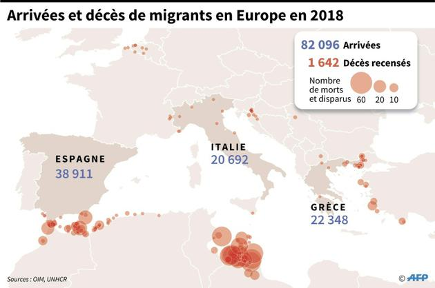 Arrivées et décès de migrants en Europe en 2018 [Simon MALFATTO / AFP]