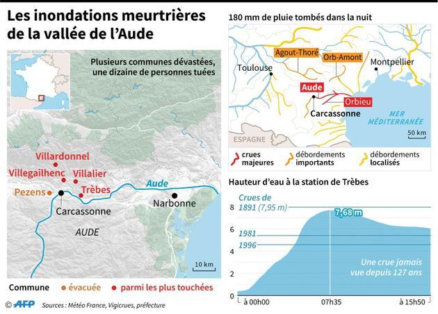 Les inondations meurtrières de la vallée de l'Aude [Thomas SAINT-CRICQ / AFP]