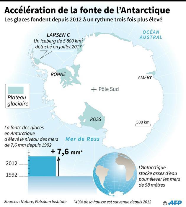 Accélération de la fonte de l'Antarctique [Sabrina BLANCHARD / AFP]