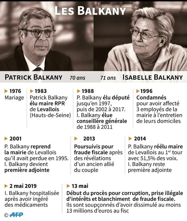 Le couple Balkany [Alice LEFEBVRE / AFP]