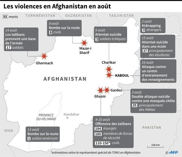 Les violences en Afghanistan en août [Laurence CHU / AFP]
