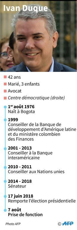 Ivan Duque [Nicolas RAMALLO / AFP]