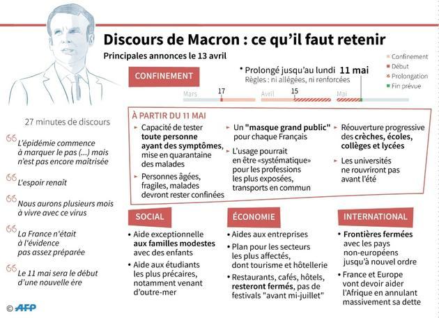 Le Gouvernement Francais A La Besogne Pour Le Deconfinement Cnews