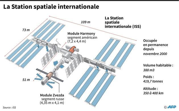 La Station spatiale internationale [Alain BOMMENEL / AFP/Archives]